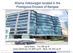 Wisma Volkswagen, Level 5, 7, Bangsar